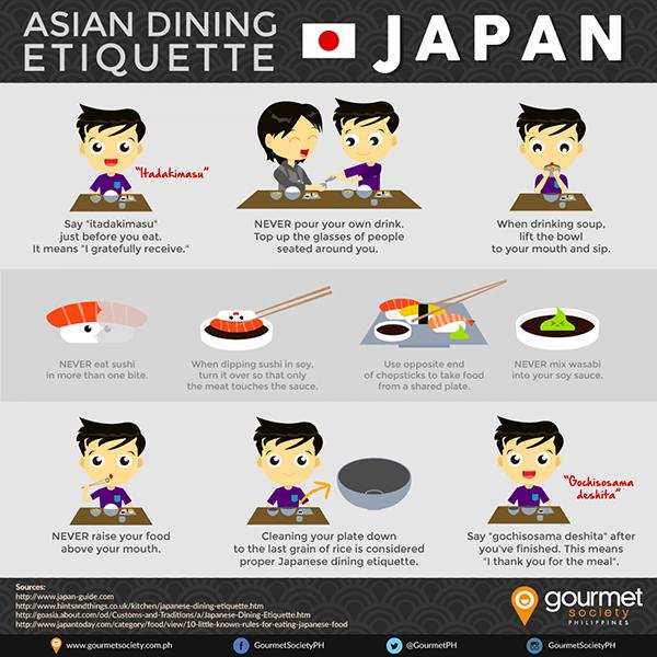 Galateo del Sushi infografica